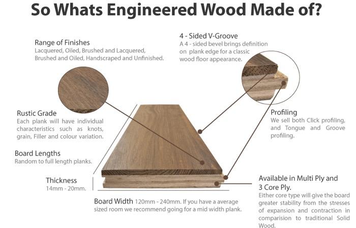 Beau Engineering Wood Floor Made Of